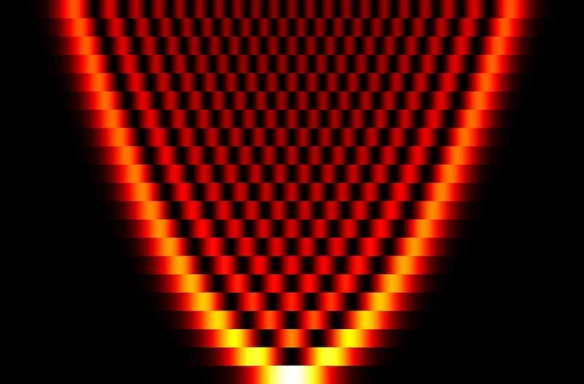 Quantenmusik: Quantum_Harmonic_Oscillator_Levels